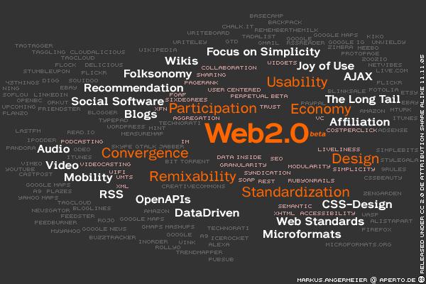 Web 2.0 als Tagwolke © M. Angermeier (cc-by-sa)